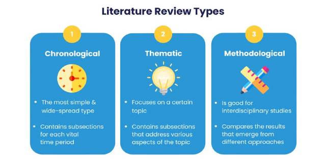 An-Easy-Going-Approach-to-Literature-Review-Writing-Help
